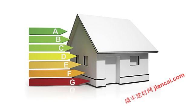 建筑能耗评估工具对于建筑物的帮助